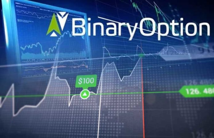 The binary options market